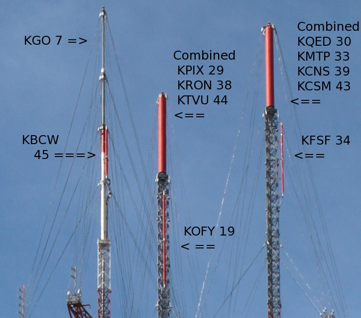 TV transmission antennas #3